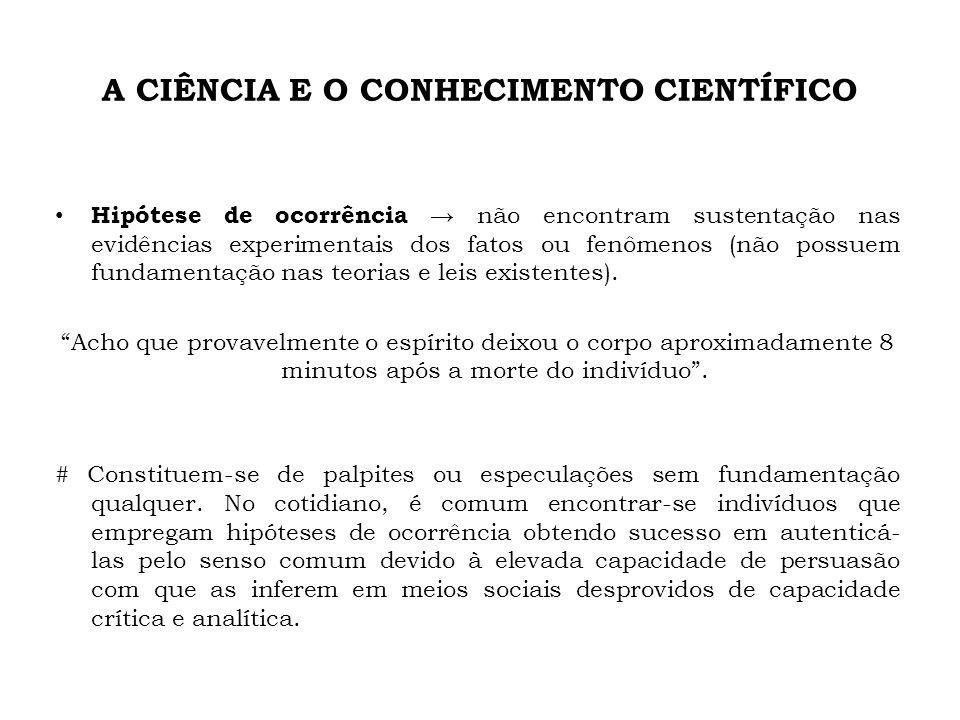 A CIÊNCIA E O CONHECIMENTO CIENTÍFICO Hipótese de ocorrência não encontram sustentação nas evidências experimentais dos fatos ou fenômenos (não possuem fundamentação nas teorias e leis existentes).