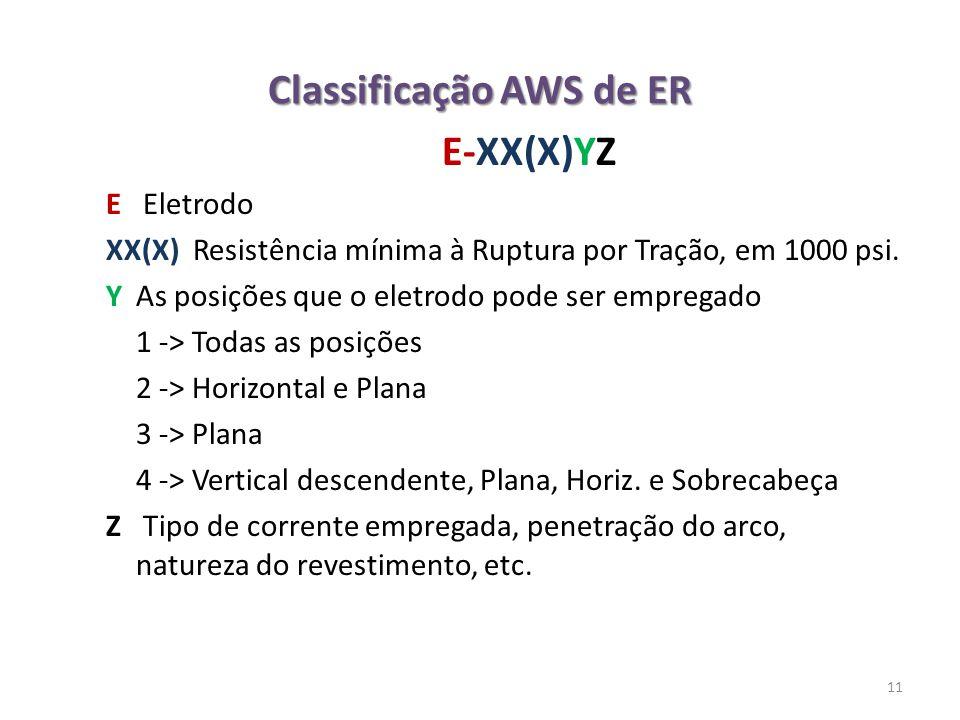 Classificação AWS de ER 11 E-XX(X)YZ E Eletrodo XX(X) Resistência mínima à Ruptura por Tração, em 1000 psi. YAs posições que o eletrodo pode ser empre