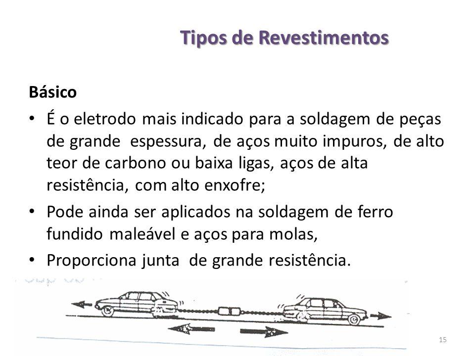 Básico É o eletrodo mais indicado para a soldagem de peças de grande espessura, de aços muito impuros, de alto teor de carbono ou baixa ligas, aços de