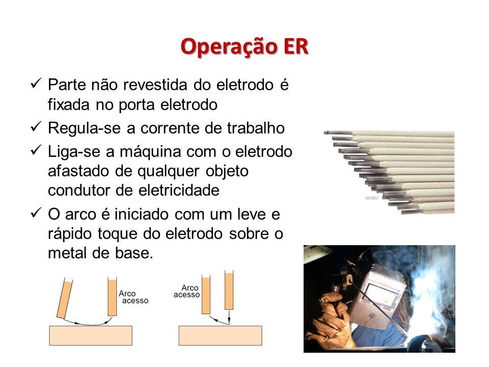 Operação ER Parte não revestida do eletrodo é fixada no porta eletrodo Regula-se a corrente de trabalho Liga-se a máquina com o eletrodo afastado de q