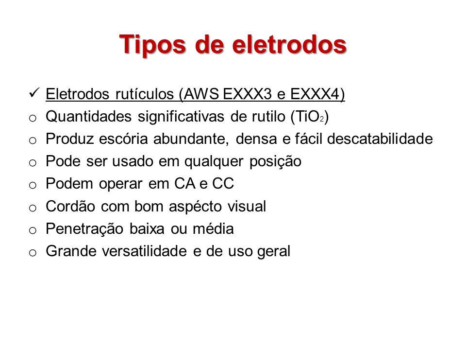 Tipos de eletrodos Eletrodos rutículos (AWS EXXX3 e EXXX4) o Quantidades significativas de rutilo (TiO 2 ) o Produz escória abundante, densa e fácil d