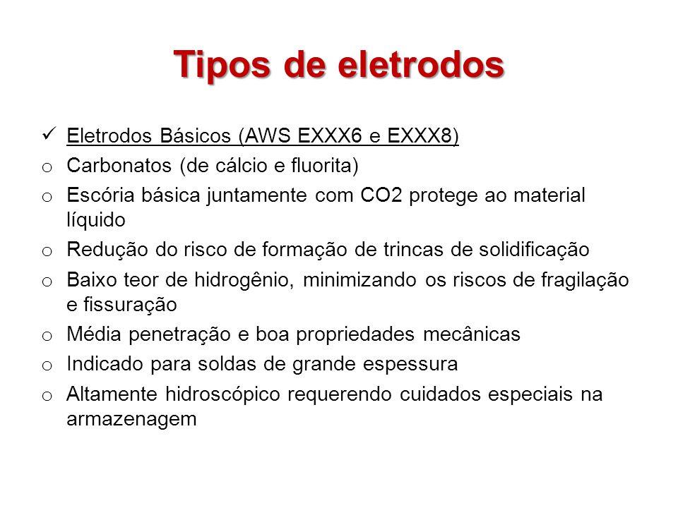 Tipos de eletrodos Eletrodos Básicos (AWS EXXX6 e EXXX8) o Carbonatos (de cálcio e fluorita) o Escória básica juntamente com CO2 protege ao material l