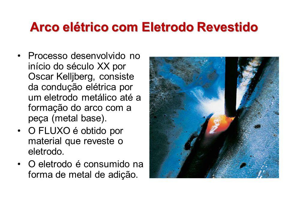 Eletrodo Revestido