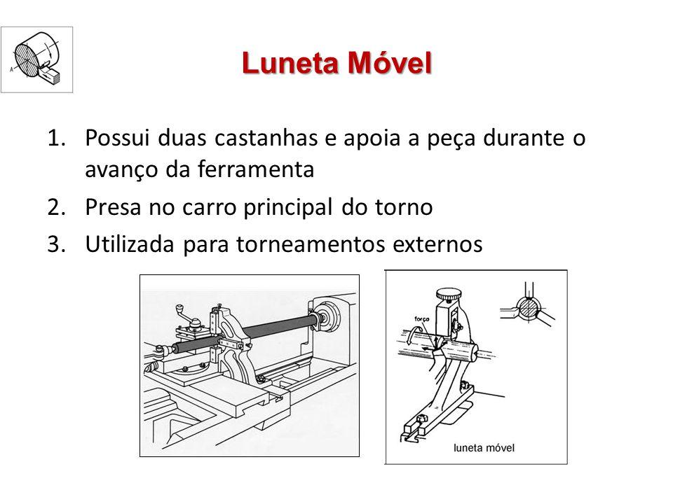 Luneta Móvel 1.Possui duas castanhas e apoia a peça durante o avanço da ferramenta 2.Presa no carro principal do torno 3.Utilizada para torneamentos e