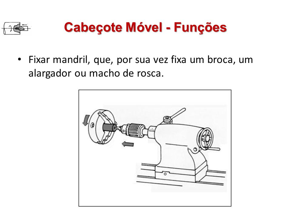 Cabeçote Móvel - Funções Fixar mandril, que, por sua vez fixa um broca, um alargador ou macho de rosca.
