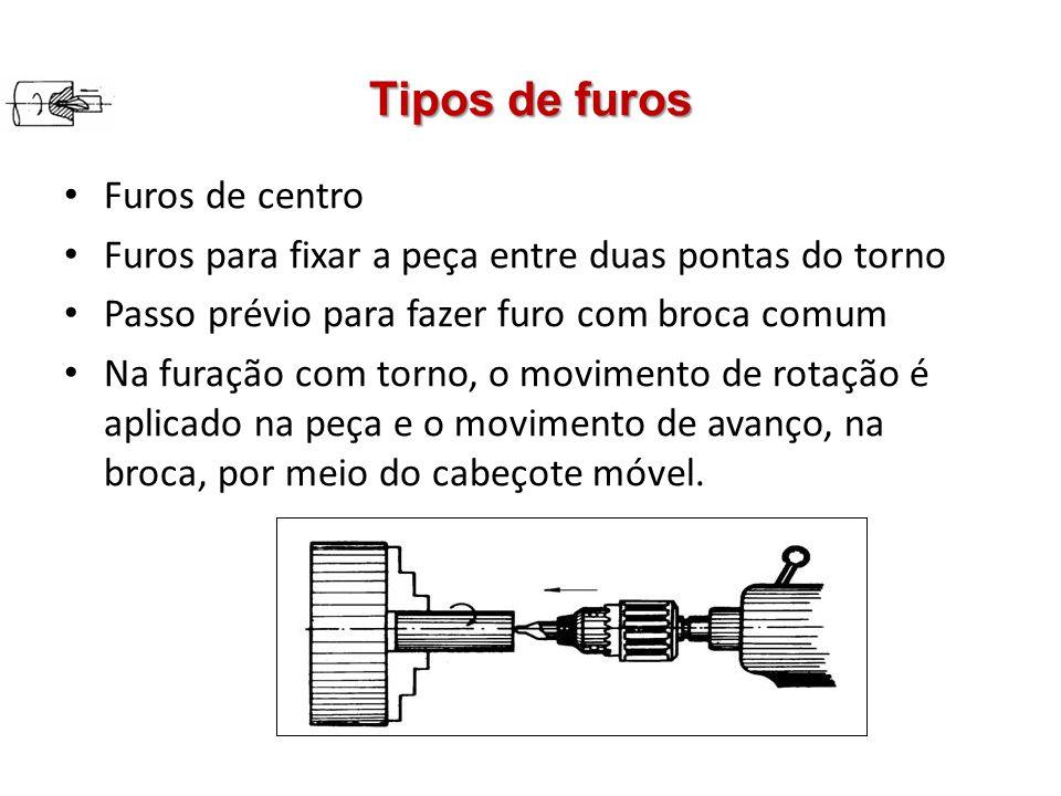 Tipos de furos Furos de centro Furos para fixar a peça entre duas pontas do torno Passo prévio para fazer furo com broca comum Na furação com torno, o