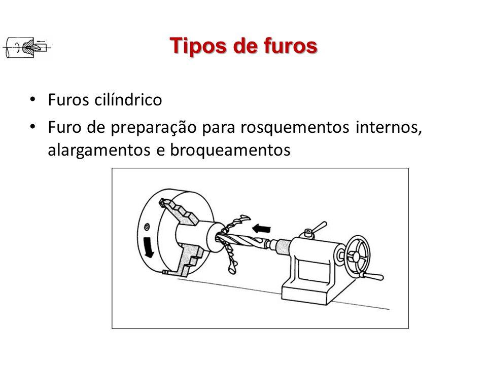 Tipos de furos Furos cilíndrico Furo de preparação para rosquementos internos, alargamentos e broqueamentos