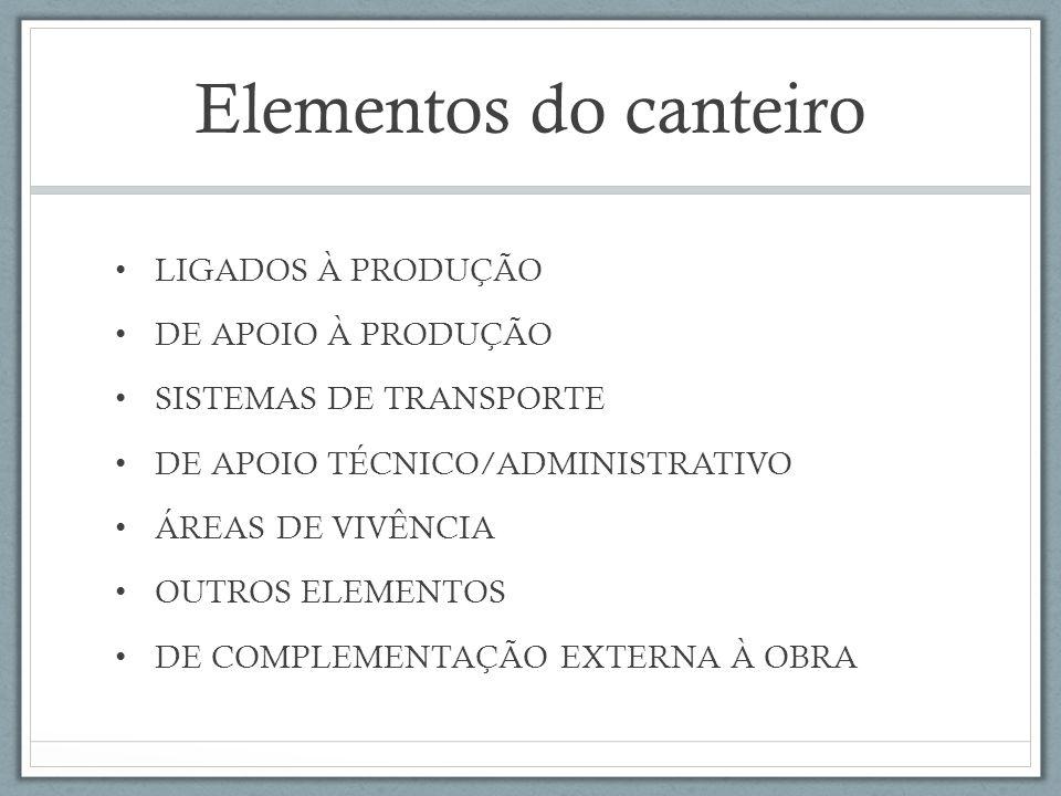Elementos do canteiro LIGADOS À PRODUÇÃO DE APOIO À PRODUÇÃO SISTEMAS DE TRANSPORTE DE APOIO TÉCNICO/ADMINISTRATIVO ÁREAS DE VIVÊNCIA OUTROS ELEMENTOS