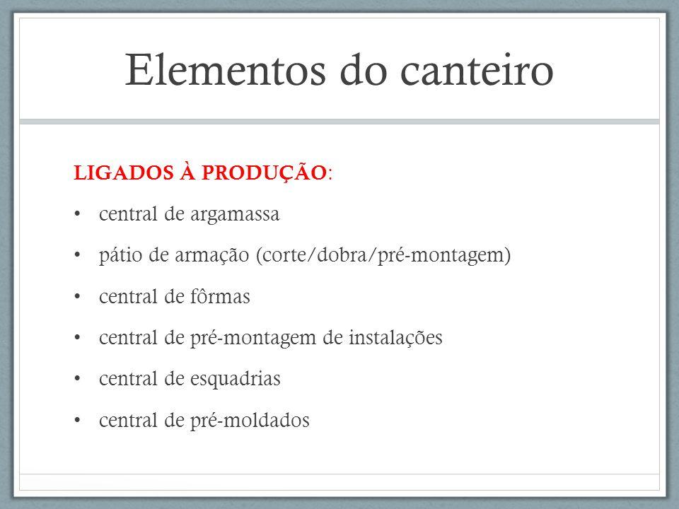 Elementos do canteiro LIGADOS À PRODUÇÃO : central de argamassa pátio de armação (corte/dobra/pré-montagem) central de fôrmas central de pré-montagem