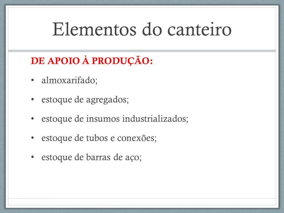 Elementos do canteiro DE APOIO À PRODUÇÃO: almoxarifado; estoque de agregados; estoque de insumos industrializados; estoque de tubos e conexões; estoq