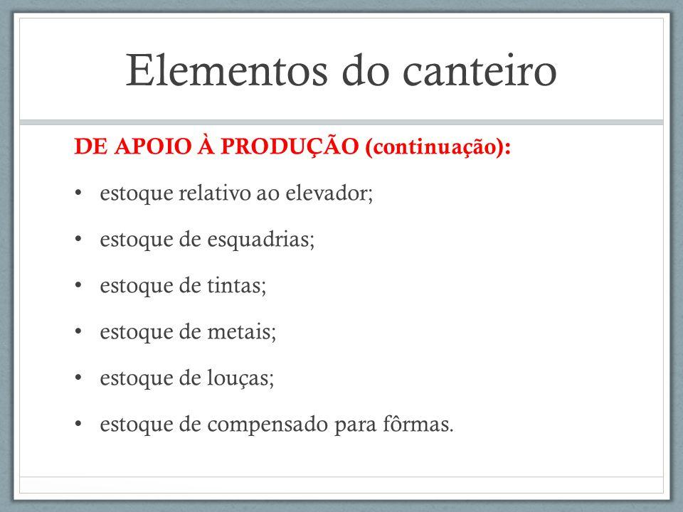 Elementos do canteiro DE APOIO À PRODUÇÃO (continuação): estoque relativo ao elevador; estoque de esquadrias; estoque de tintas; estoque de metais; es