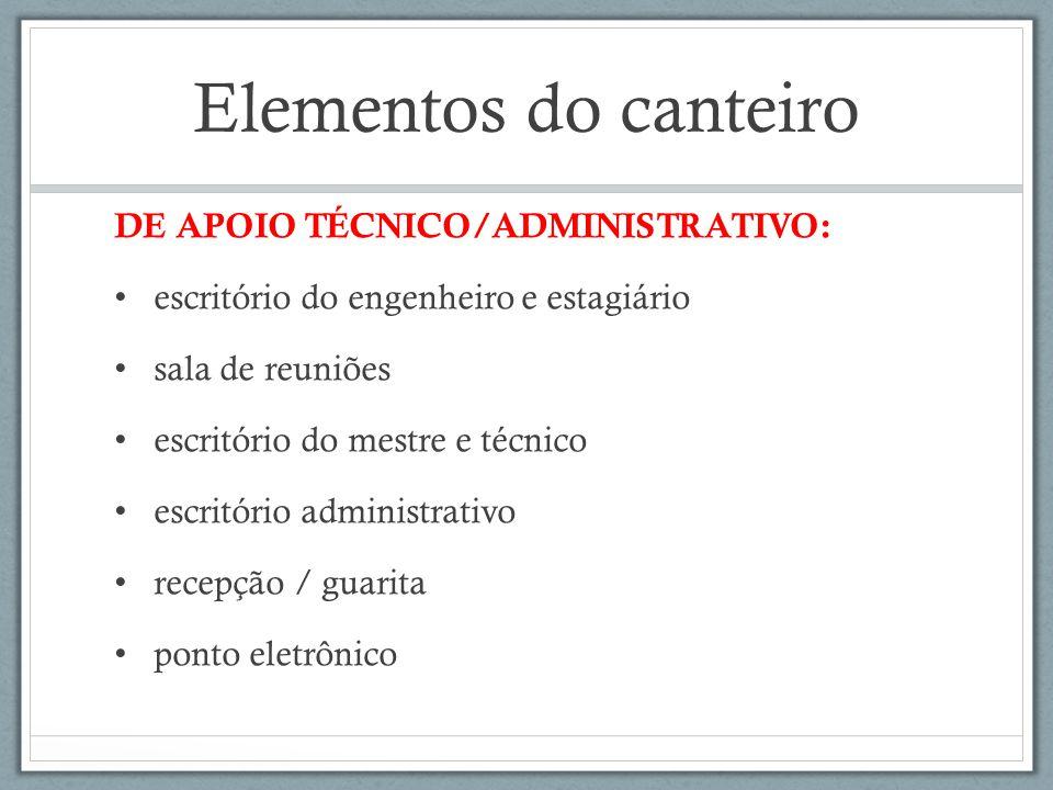 Elementos do canteiro DE APOIO TÉCNICO/ADMINISTRATIVO: escritório do engenheiro e estagiário sala de reuniões escritório do mestre e técnico escritóri