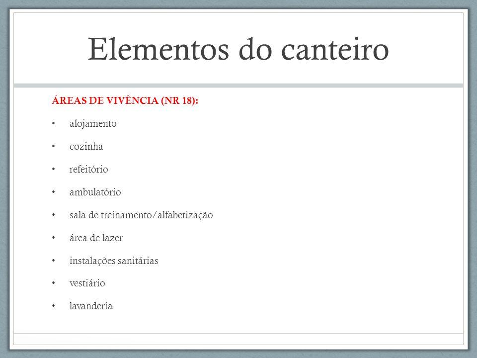 Elementos do canteiro ÁREAS DE VIVÊNCIA (NR 18): alojamento cozinha refeitório ambulatório sala de treinamento/alfabetização área de lazer instalações
