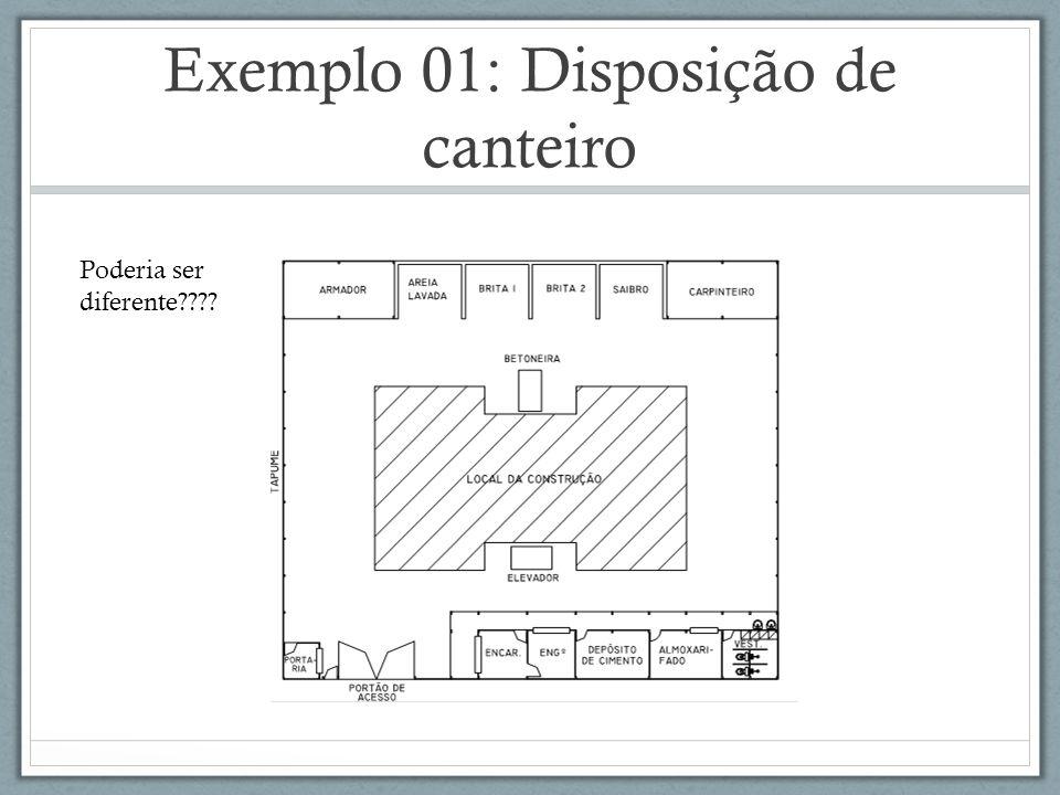 Exemplo 02: Disposição de canteiro