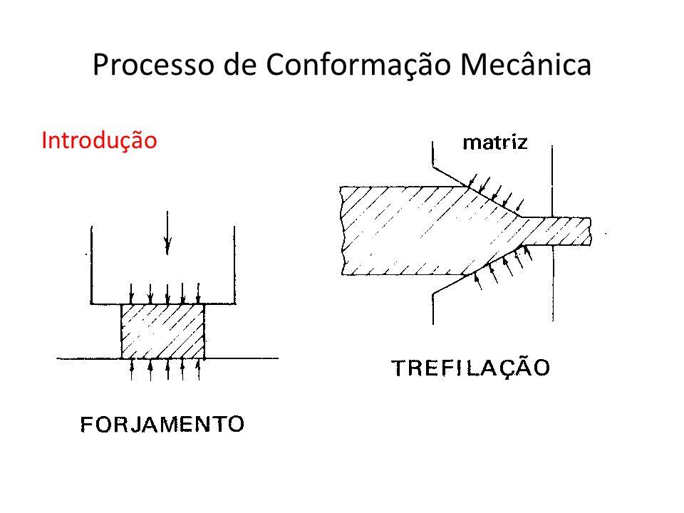 Mudanças nas propriedades mecânicas Encruamento (continuação) – Estruturalmente, o encruamento corresponde a uma deformação do reticulado cristalino do metal.