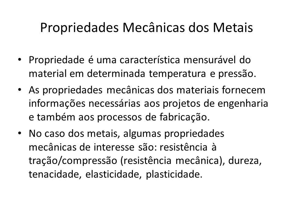 Propriedades Mecânicas dos Metais Processar um metal, ou seja, modificar a sua forma e/ou dimensão, exige a ultrapassagem de ao menos um dos limites de resistência do material; isto é, de sua propriedade mecânica.