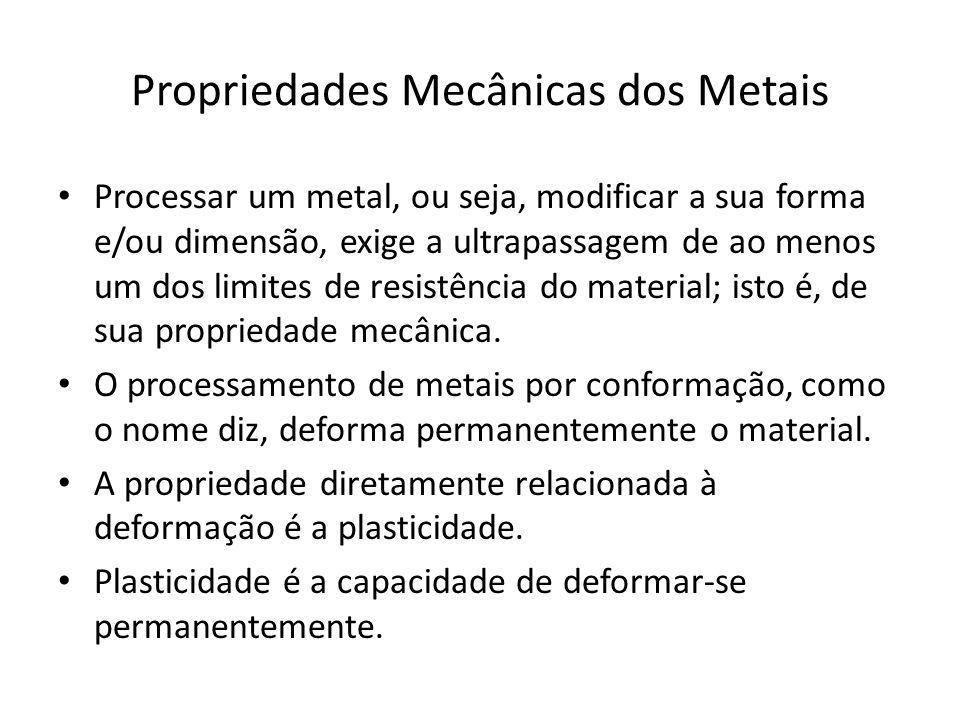 Propriedades Mecânicas dos Metais A plasticidade nos diz até onde podemos provocar a deformação no metal.