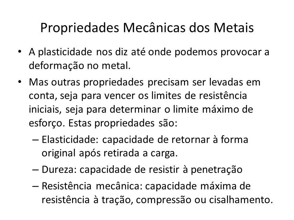 Propriedades mecânicas dos metais Tensão x deformação