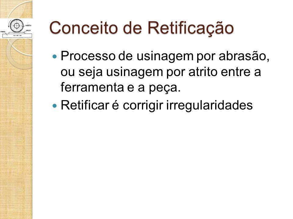 Rugosidade Rugosidades: irregularidades micrométricas na superfície da peça, durante o processo de usinagem Causas 1.