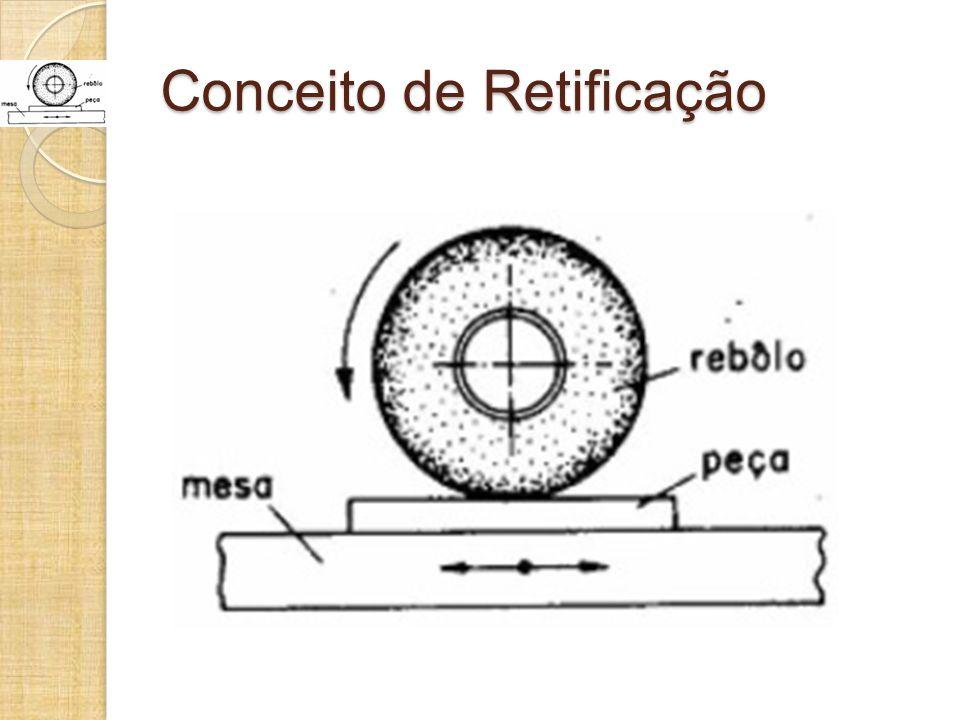 Objetivo da retificação O objetivo principal da retificação é dar um acabamento fino às peças, geralmente de 0,2 a 0,5mm no avanço.
