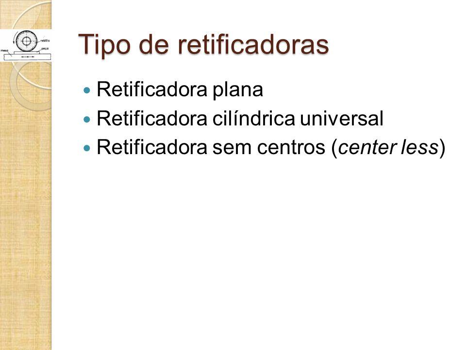Retificadoras Planas Retifica superfícies paralelas, perpendiculares e inclinadas Peça presa à mesa magnética Mesa desloca-se movimento retilíneo Deslocamento transversal da mesa Movimento longitudinal da mesa