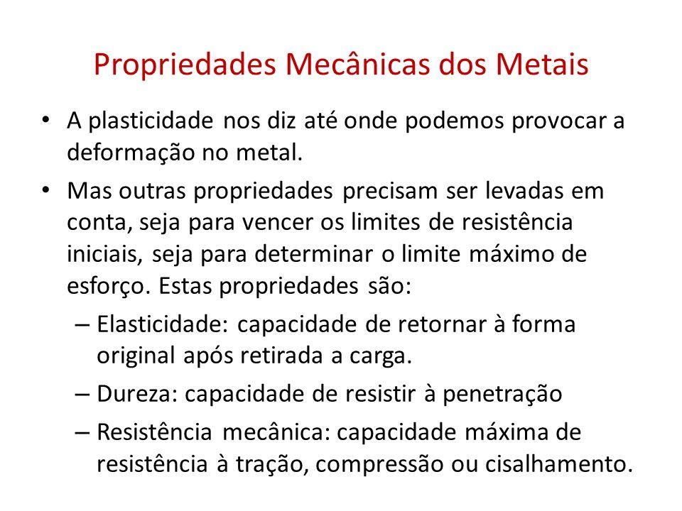 Propriedades Mecânicas dos Metais A plasticidade nos diz até onde podemos provocar a deformação no metal. Mas outras propriedades precisam ser levadas