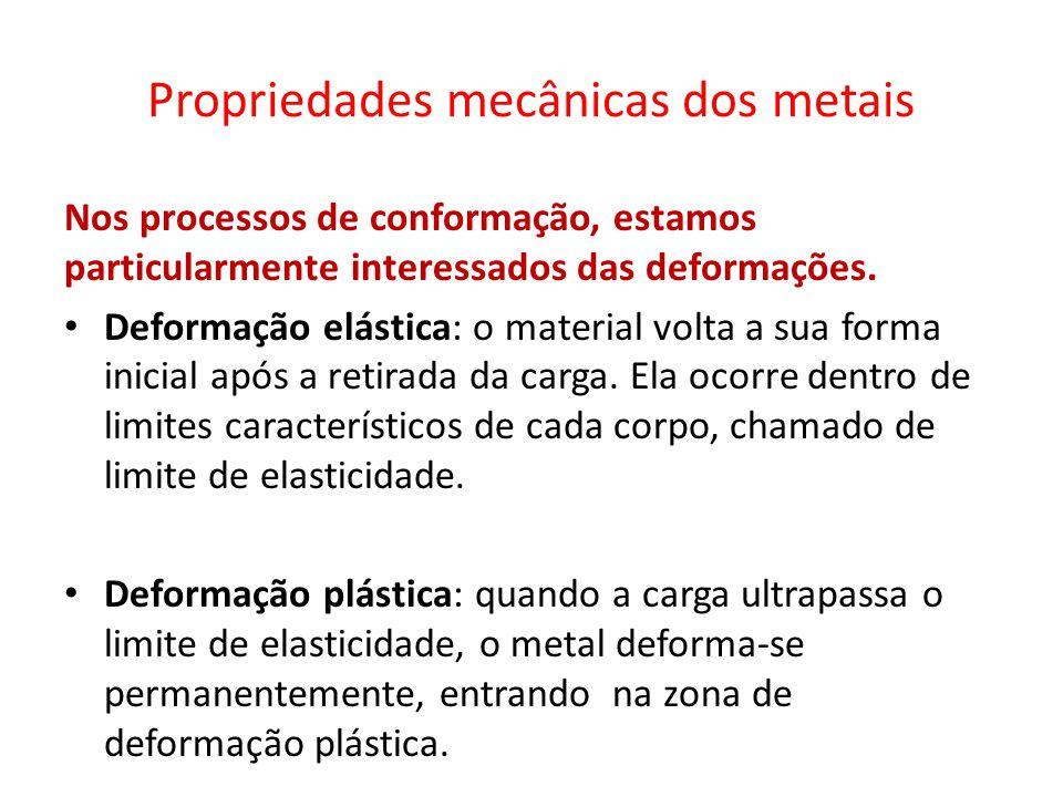 Propriedades mecânicas dos metais Nos processos de conformação, estamos particularmente interessados das deformações. Deformação elástica: o material