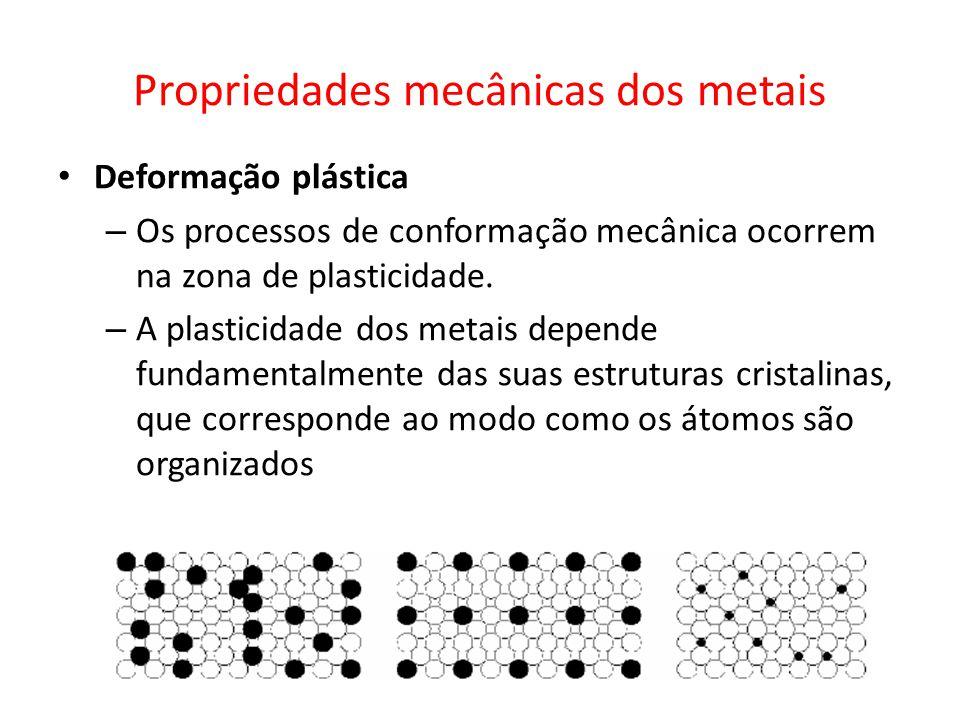 Propriedades mecânicas dos metais Deformação plástica – Os processos de conformação mecânica ocorrem na zona de plasticidade. – A plasticidade dos met