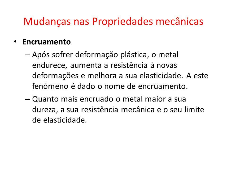 Mudanças nas Propriedades mecânicas Encruamento – Após sofrer deformação plástica, o metal endurece, aumenta a resistência à novas deformações e melho