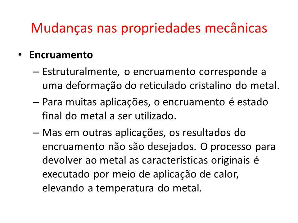 Mudanças nas propriedades mecânicas Encruamento – Estruturalmente, o encruamento corresponde a uma deformação do reticulado cristalino do metal. – Par