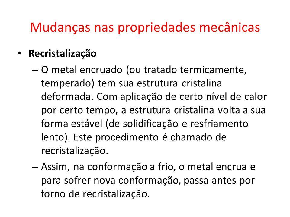 Mudanças nas propriedades mecânicas Recristalização – O metal encruado (ou tratado termicamente, temperado) tem sua estrutura cristalina deformada. Co