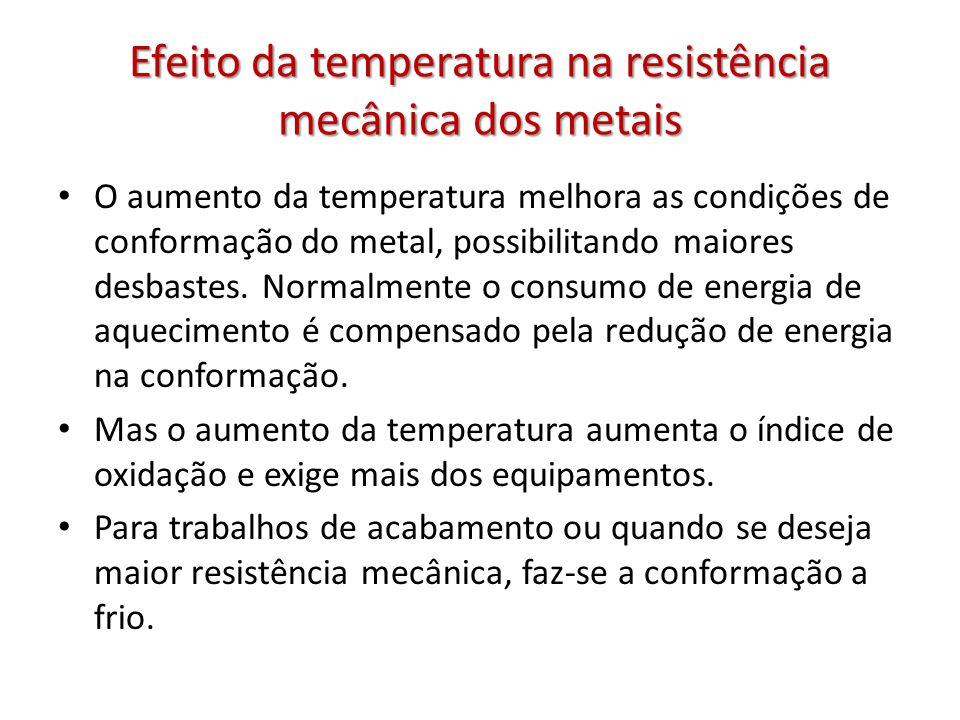 Efeito da temperatura na resistência mecânica dos metais O aumento da temperatura melhora as condições de conformação do metal, possibilitando maiores desbastes.