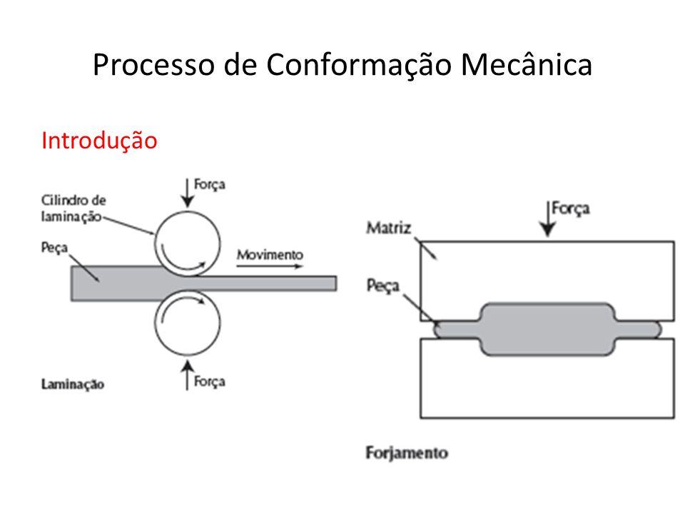 Propriedades mecânicas dos metais Deformação plástica – Os processos de conformação mecânica ocorrem na zona de plasticidade.