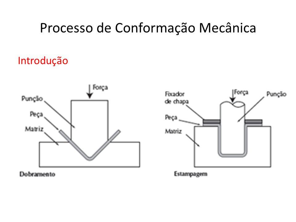 Processo de Conformação Mecânica Introdução A maioria dos metais e suas ligas aceitam conformação mecânica.