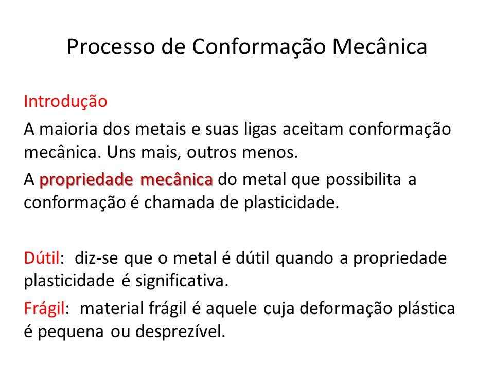 Processo de Conformação Mecânica Introdução A maioria dos metais e suas ligas aceitam conformação mecânica. Uns mais, outros menos. propriedade mecâni