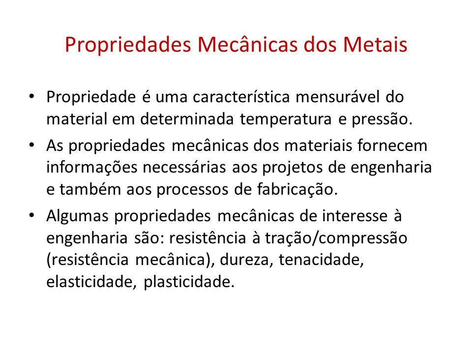 Propriedades Mecânicas dos Metais Propriedade é uma característica mensurável do material em determinada temperatura e pressão. As propriedades mecâni