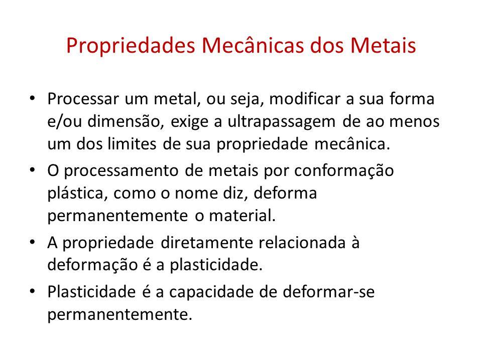 Propriedades Mecânicas dos Metais Processar um metal, ou seja, modificar a sua forma e/ou dimensão, exige a ultrapassagem de ao menos um dos limites d