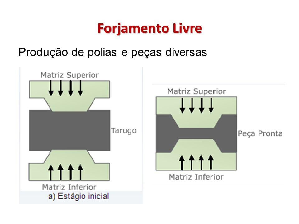 Forjamento Livre com rotação Produção de eixos, anéis, etc.