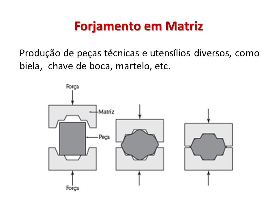 Etapas de forjamento Tipicamente o forjamento cumpre as etapas: Corte Aquecimento Forjamento livre Forjamento em matriz (em uma ou mais operações)