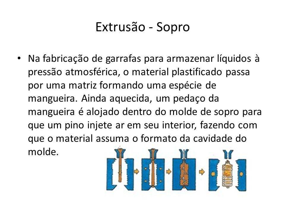 Extrusão - Sopro Na fabricação de garrafas para armazenar líquidos à pressão atmosférica, o material plastificado passa por uma matriz formando uma es