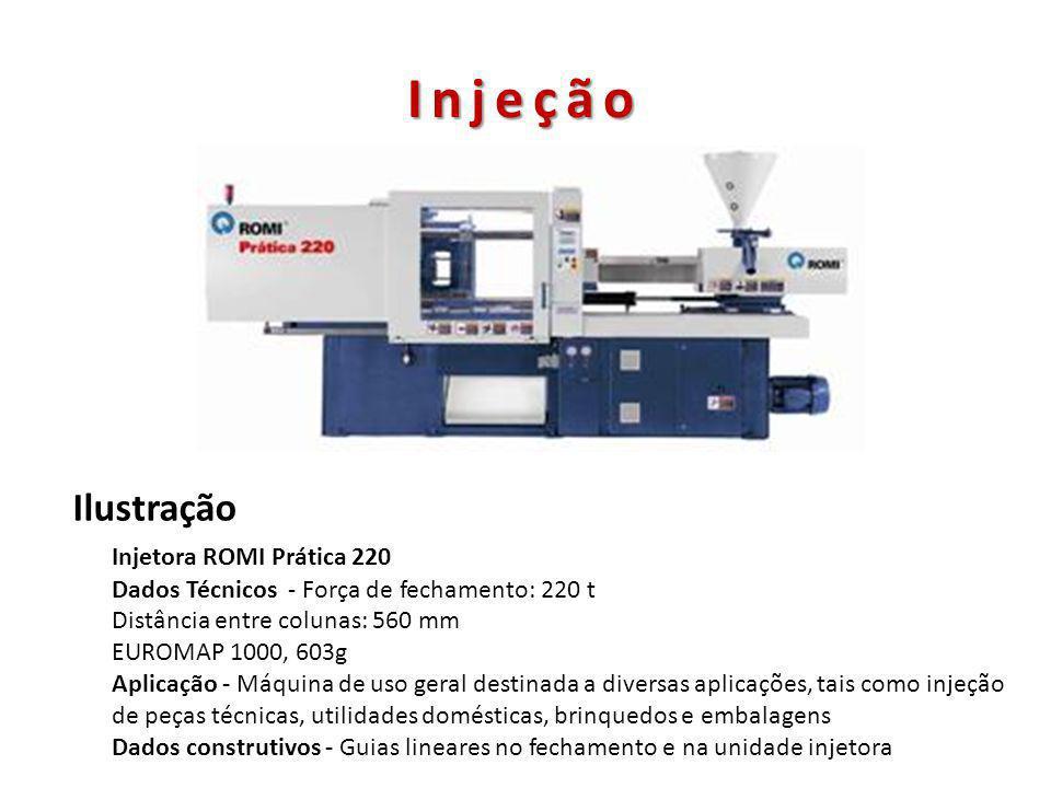 Injeção Ilustração Injetora ROMI Prática 220 Dados Técnicos - Força de fechamento: 220 t Distância entre colunas: 560 mm EUROMAP 1000, 603g Aplicação