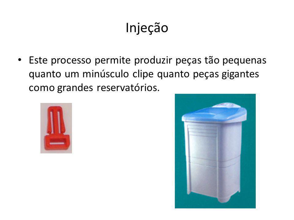 Etapas ou fases da Injeção 1.Plastificação 2.Injeção 3.Extração (desmoldagem) 4.Rebarbação