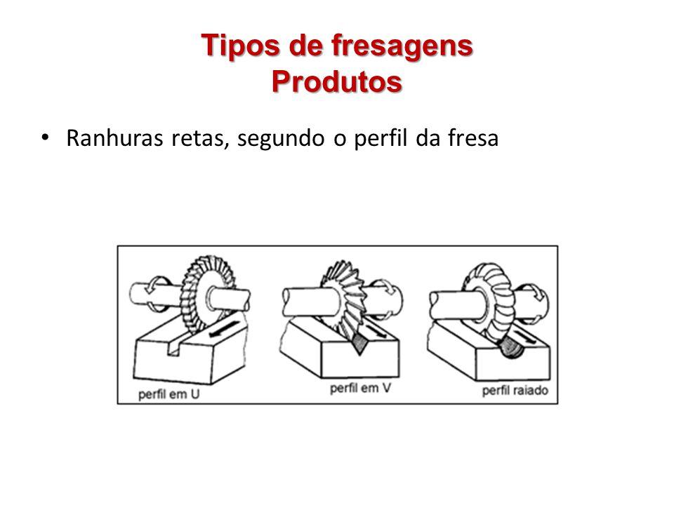 Tipos de fresagens Produtos Ranhuras T