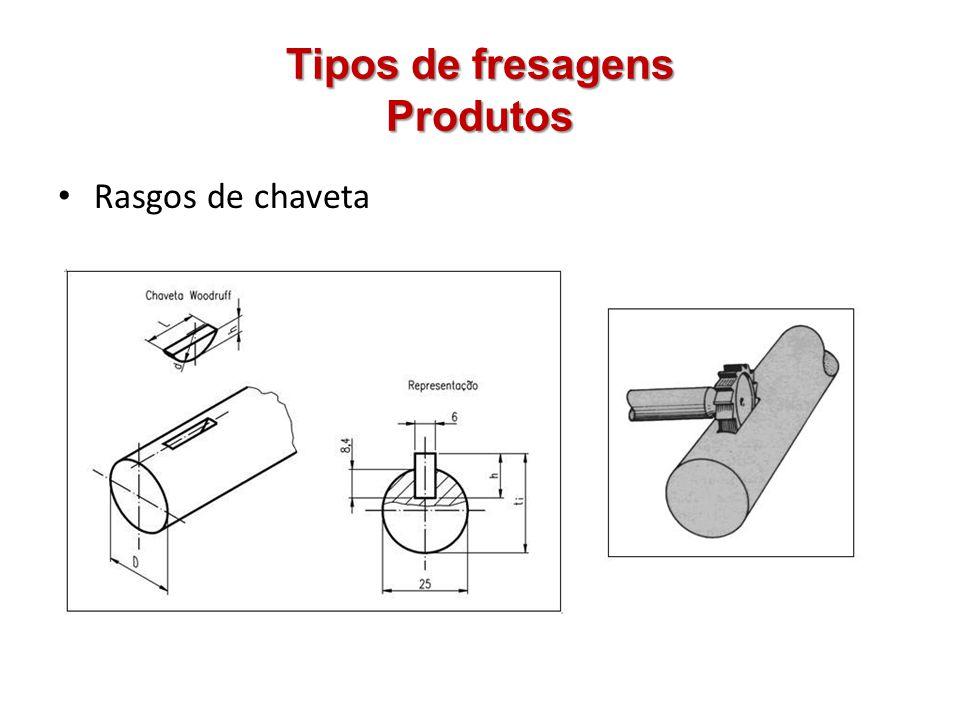 Tipos de fresagens Produtos Polígonos em cilindros