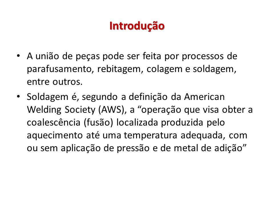 Introdução A união de peças pode ser feita por processos de parafusamento, rebitagem, colagem e soldagem, entre outros.