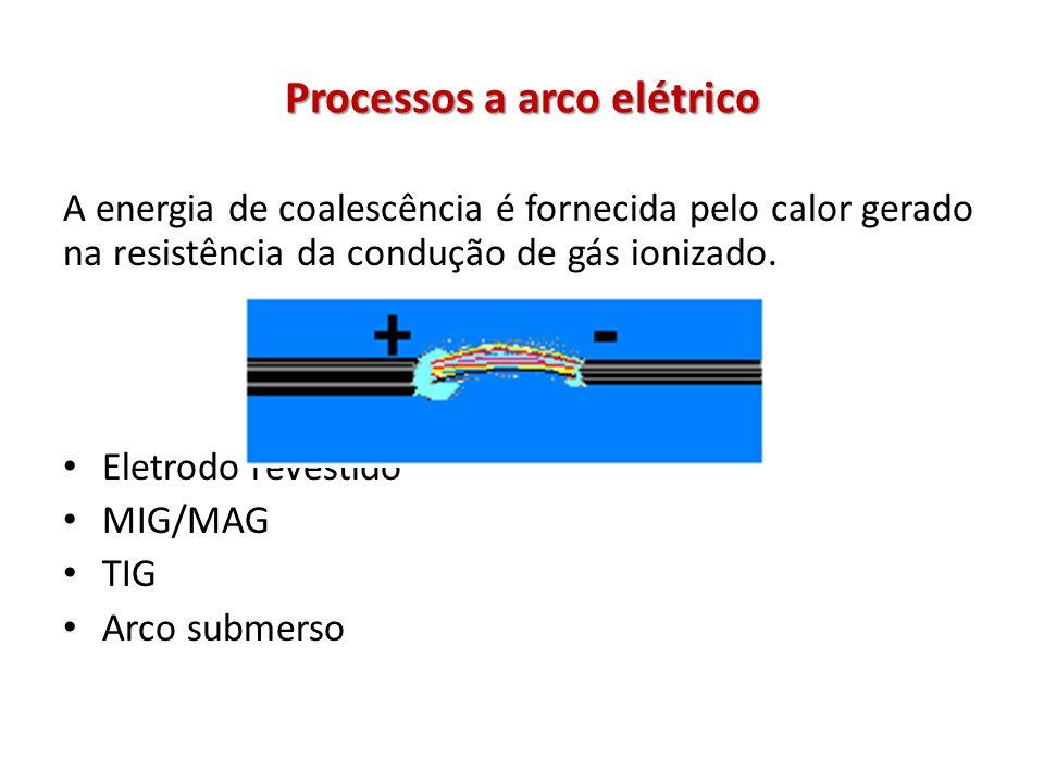 Processos a arco elétrico A energia de coalescência é fornecida pelo calor gerado na resistência da condução de gás ionizado.
