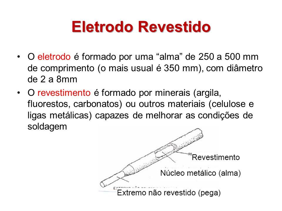 Eletrodo Revestido O eletrodo é formado por uma alma de 250 a 500 mm de comprimento (o mais usual é 350 mm), com diâmetro de 2 a 8mm O revestimento é formado por minerais (argila, fluorestos, carbonatos) ou outros materiais (celulose e ligas metálicas) capazes de melhorar as condições de soldagem