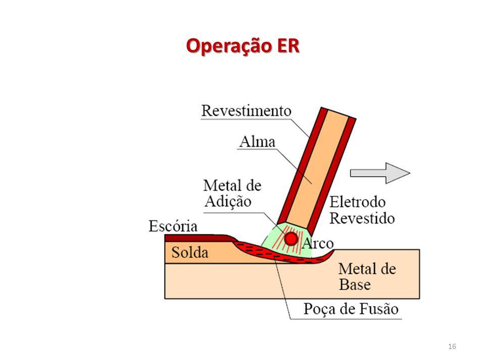 Operação ER 16