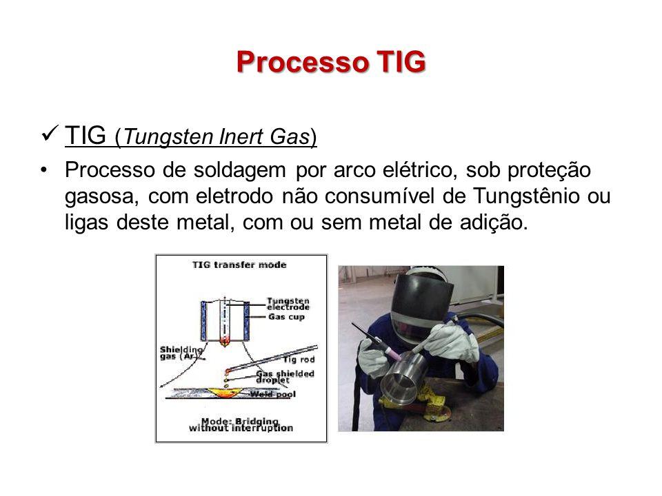 Processo TIG TIG (Tungsten Inert Gas) Processo de soldagem por arco elétrico, sob proteção gasosa, com eletrodo não consumível de Tungstênio ou ligas deste metal, com ou sem metal de adição.