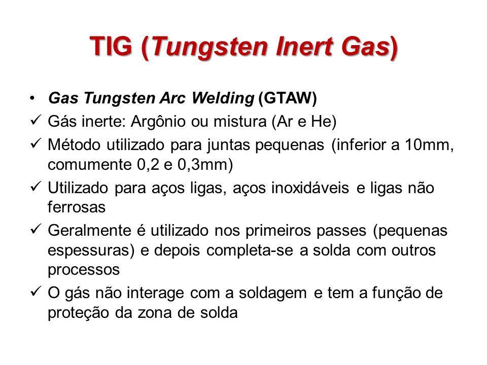 TIG (Tungsten Inert Gas) Gas Tungsten Arc Welding (GTAW) Gás inerte: Argônio ou mistura (Ar e He) Método utilizado para juntas pequenas (inferior a 10mm, comumente 0,2 e 0,3mm) Utilizado para aços ligas, aços inoxidáveis e ligas não ferrosas Geralmente é utilizado nos primeiros passes (pequenas espessuras) e depois completa-se a solda com outros processos O gás não interage com a soldagem e tem a função de proteção da zona de solda